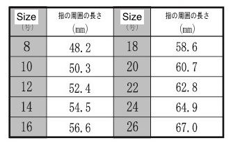 ring_size2 (1)