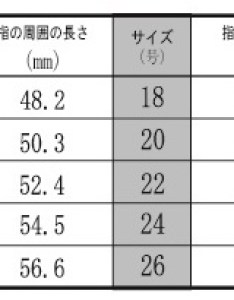 Available here international ring sizing chart we highly recommend going to  jeweler and having your finger sized usually they will do this for also  toku fashion critics rh tokufashioncritics