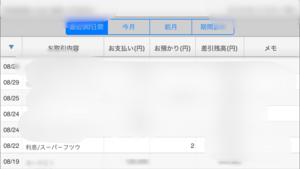 スーパーフツウ 2円