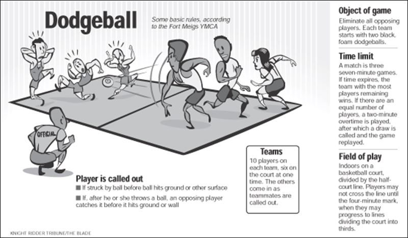 Let it fly: Adult dodgeball league offers fitness, fun