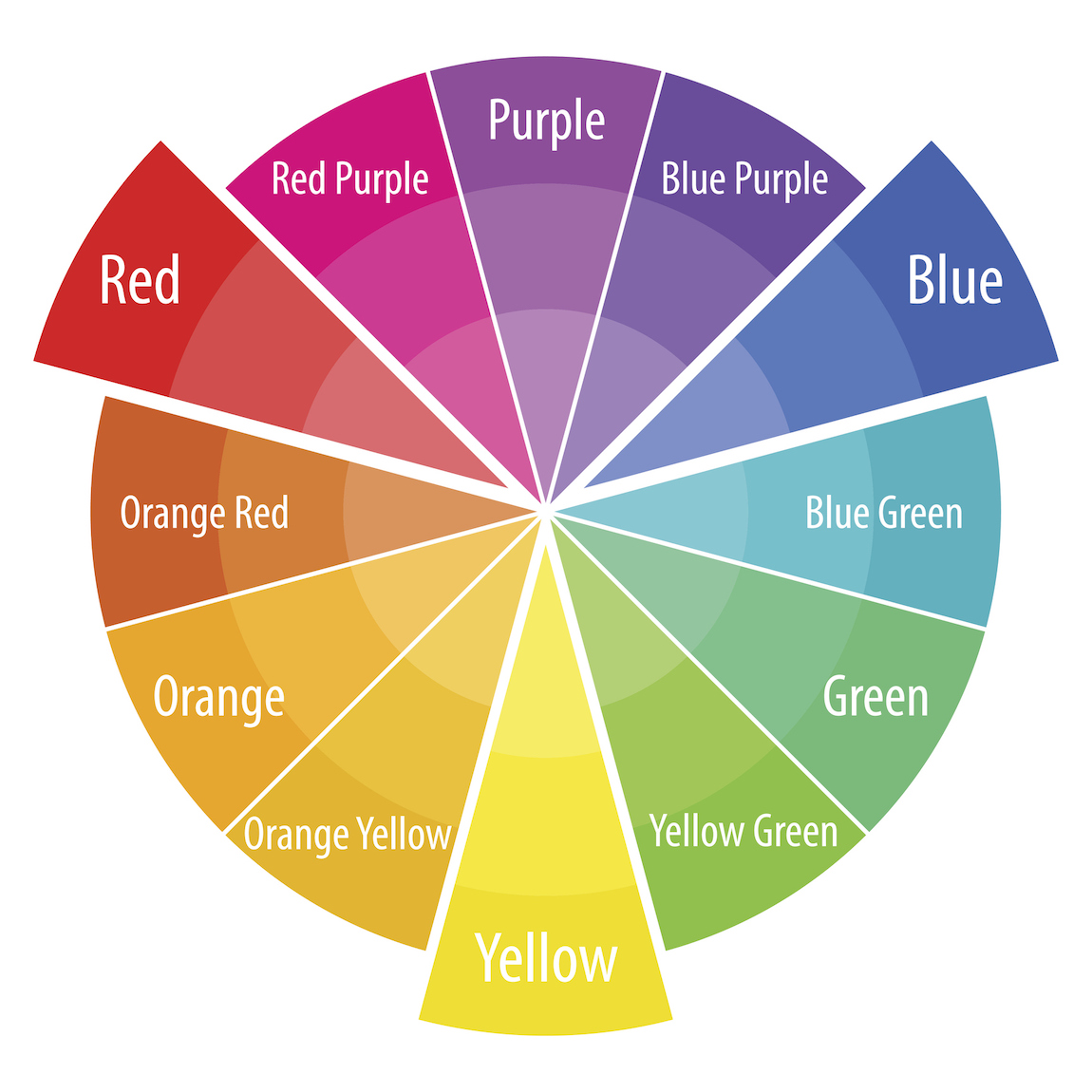 How To Choose The Perfect Color Palette For Each Room