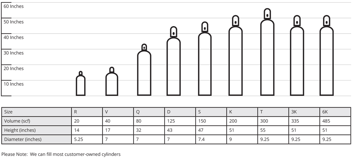 High & Low Pressure Gas Cylinders, Cryogenic Chambers