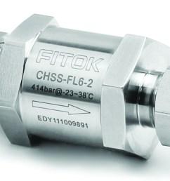 check valves filter elements [ 1299 x 651 Pixel ]