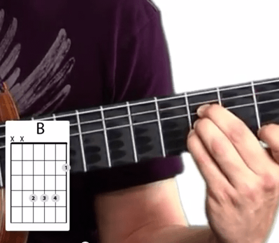 how to play b minor on guitar without barring