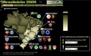 Tabela do Brasileirão 2009 - Tela Principal