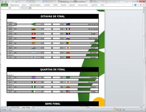 Tabela da Copa 2014 - Finais