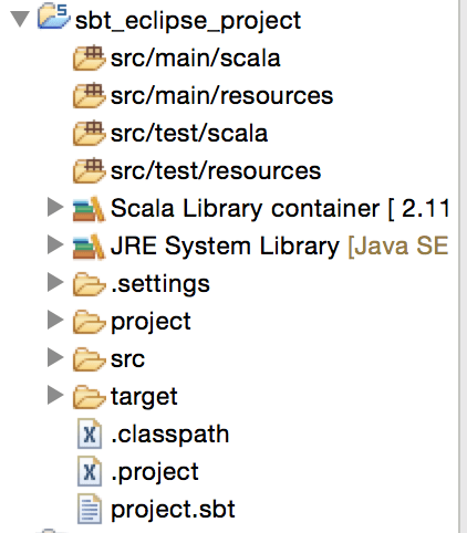Scala SBT project template ready to be imported into Eclipse