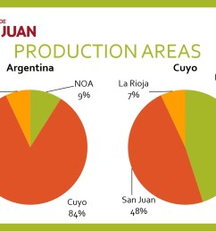 as it plays a key role in the future sustainability of the argentinian processing sector cuyo is the main area for processing tomato production  [ 1440 x 899 Pixel ]
