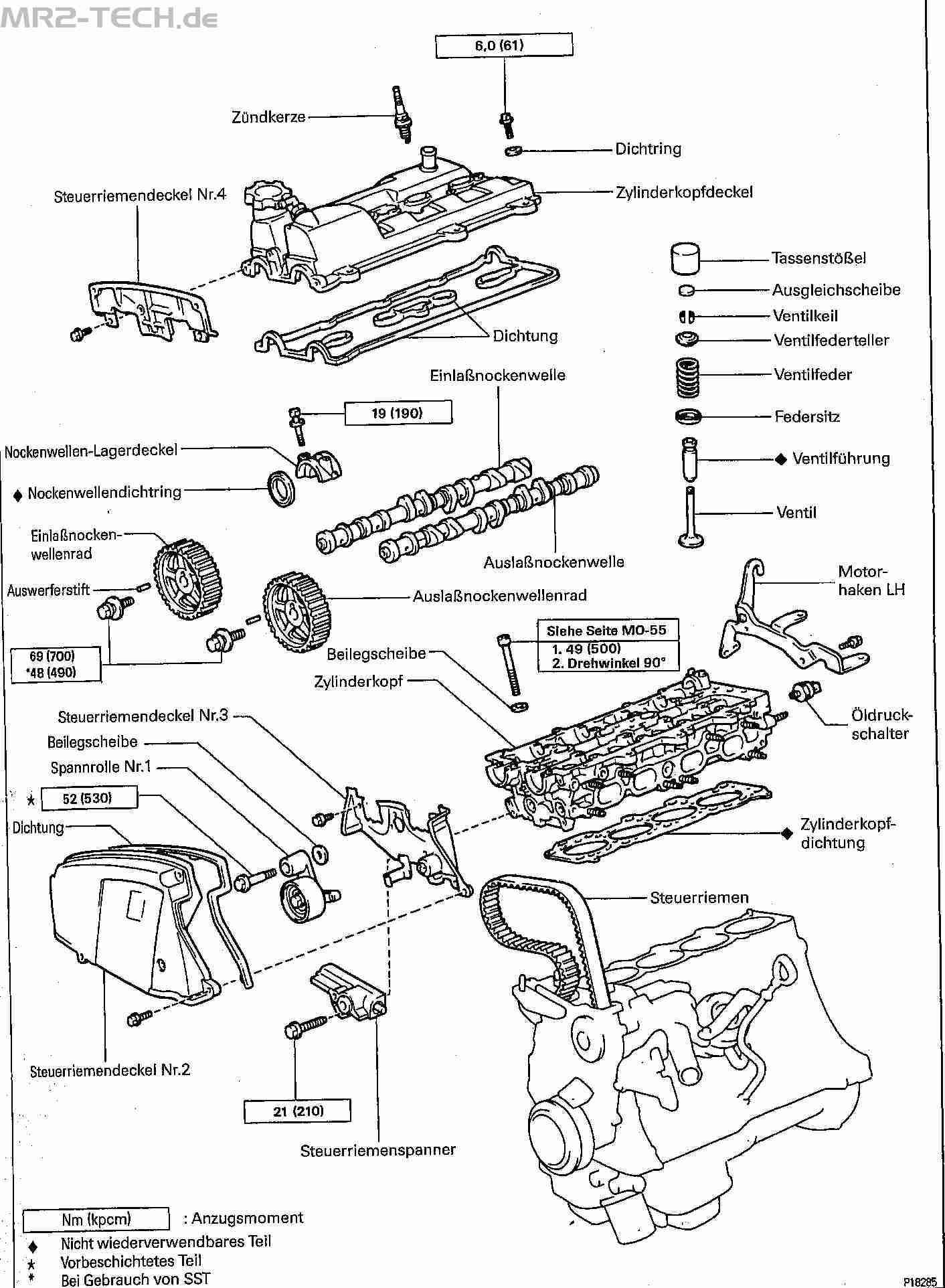 Aufbau Des 500 Hp Motors
