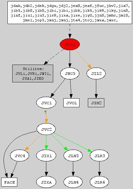 codebrowser screenshot