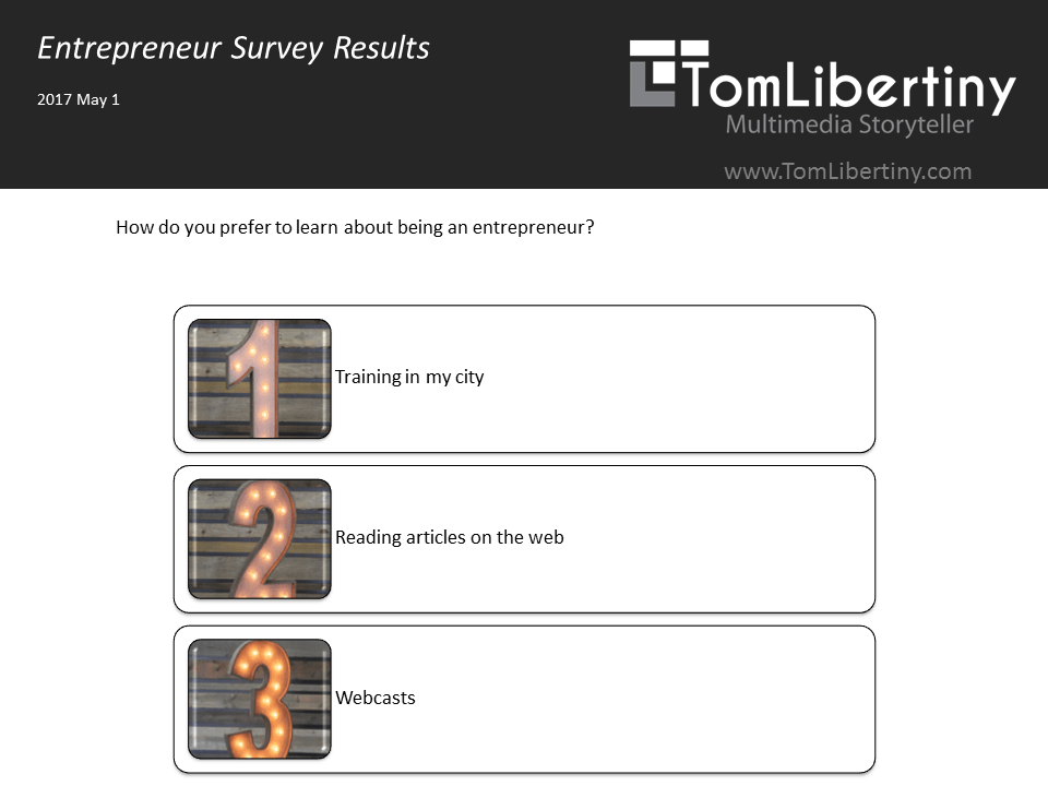 Do You Want to Be an Entrepreneur? Research | Tom Libertiny