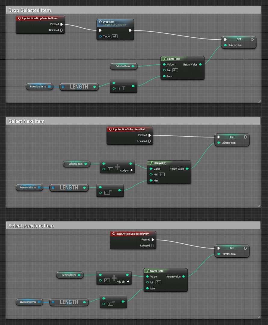 Tutorial basic inventory system in blueprint tom looman eventgraph root malvernweather Gallery