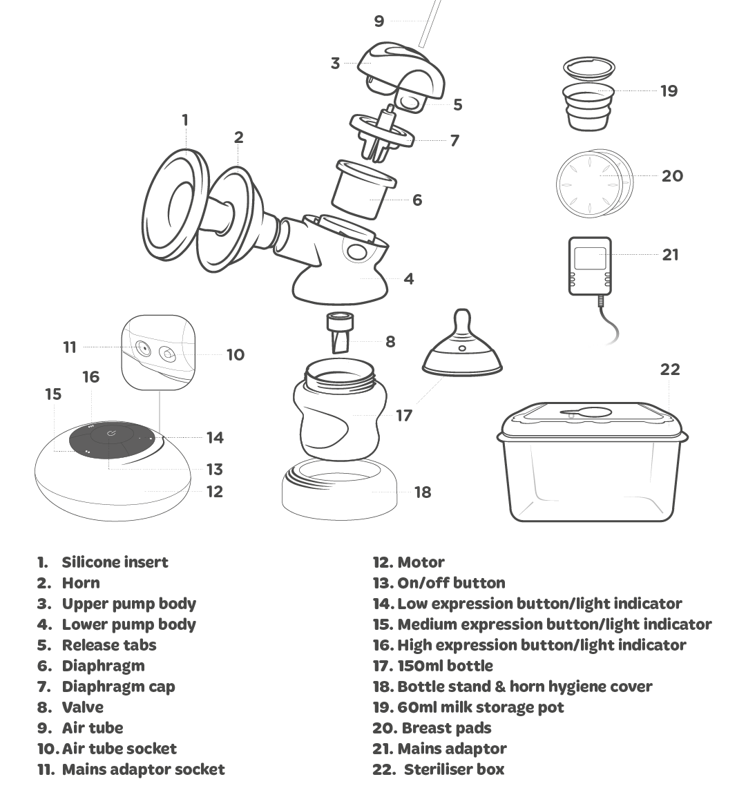 electric breast pump parts guide [ 1067 x 1154 Pixel ]