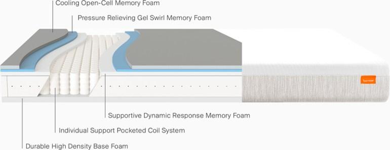 Tomorrow Sleep Cooling Hybrid Mattress