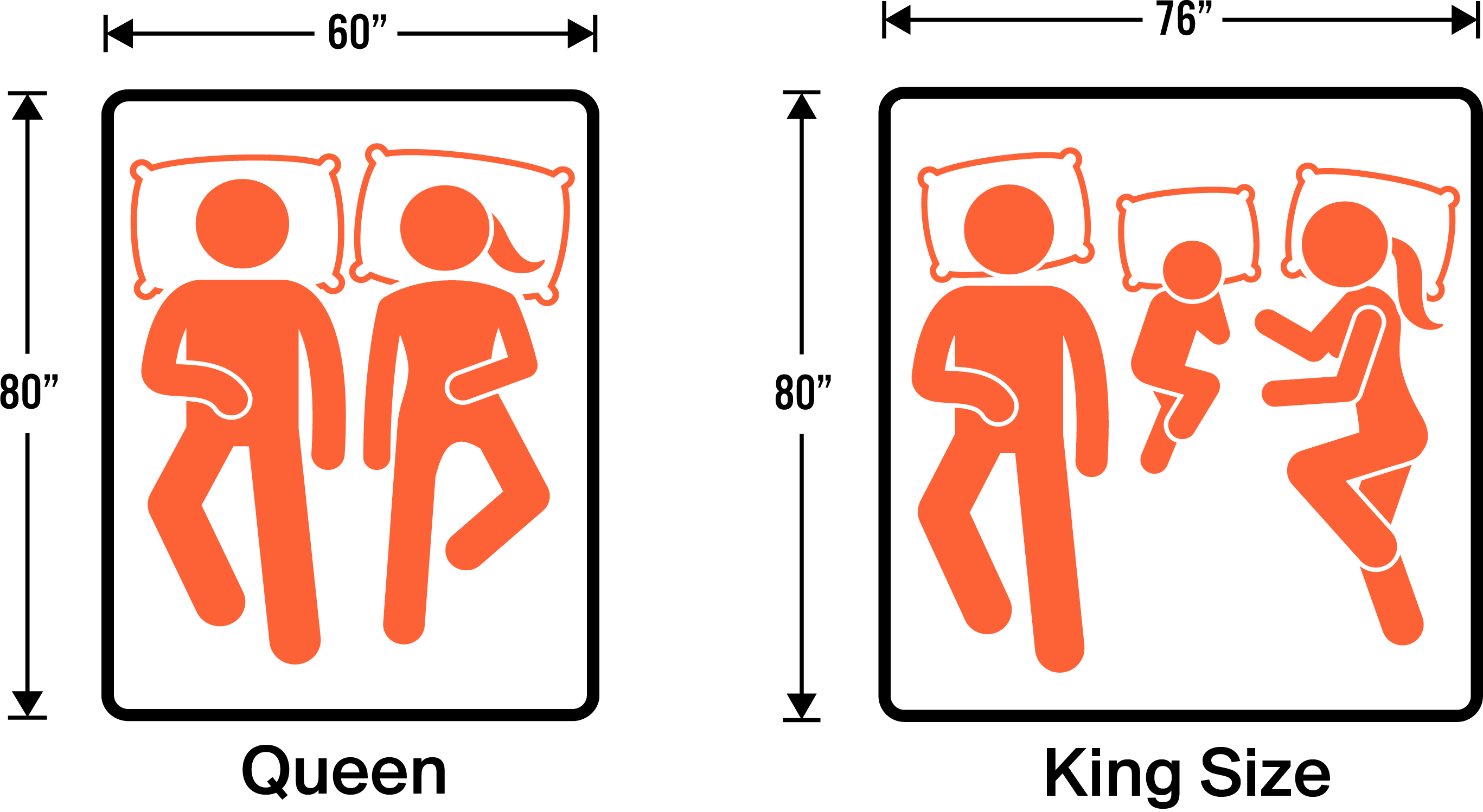 How much feet is a queen size bed