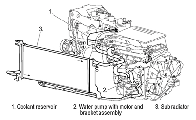 Hybrid Engine Diagram, Hybrid, Free Engine Image For User