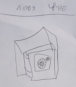 Children's ideas for projects, inventions, and social