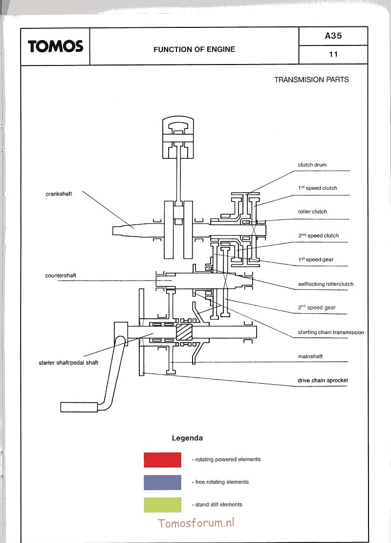 110 Mini Chopper Wiring Diagram. Mini. Auto Wiring Diagram
