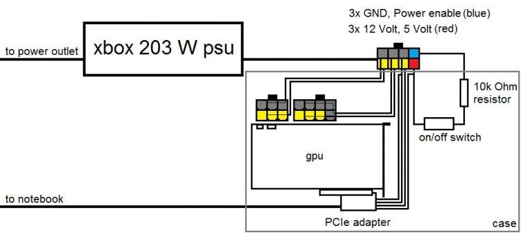 eGPU project: wiring diagram