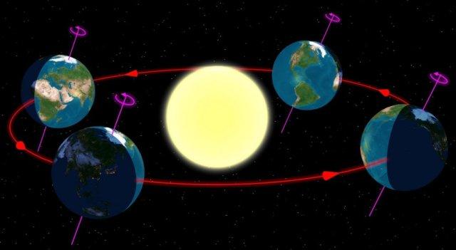north-season-7d4621a523b849102ca6df4121b64072a Потому что Земля не шар, снег планетарной
