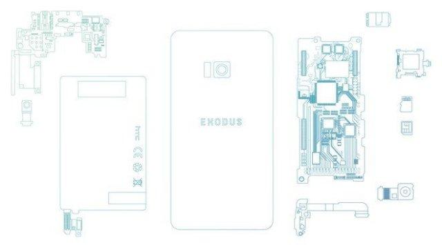 htc1-35b34fb9247b370af88997e74547f1870 HTC Исход, а вот смартфон с blockchain