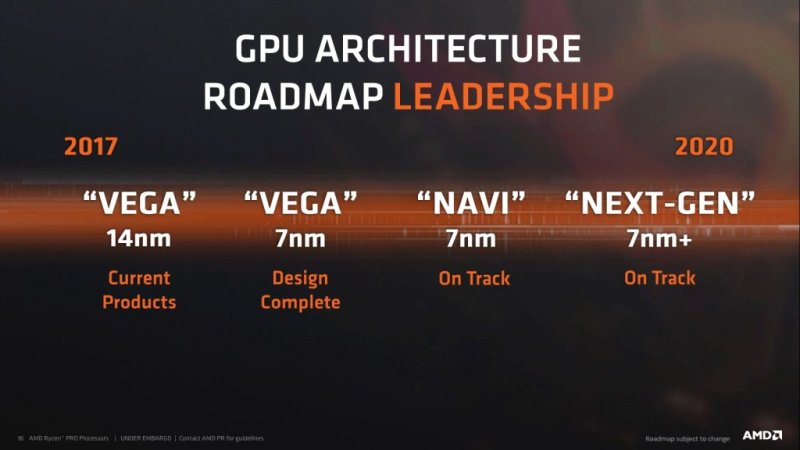 gpu amd roadmap