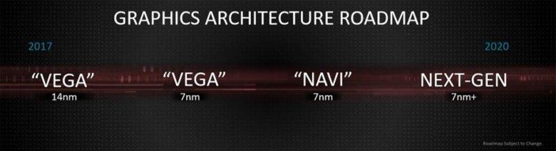 amd graphics roadmap