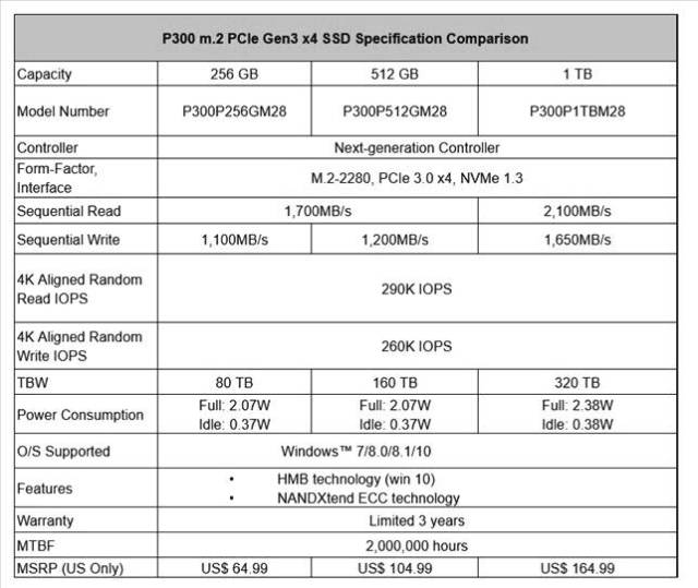 Patriot P300 product sheet
