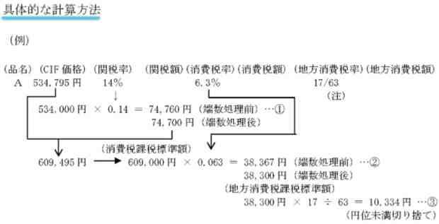 輸入-関税-計算