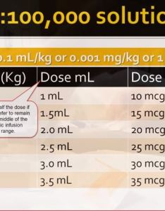 Figure also pediatric pulse dose administration from dr mellick  youtube video rh tomwademd