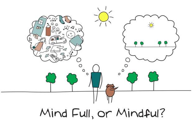 Cosa significa mindfulness