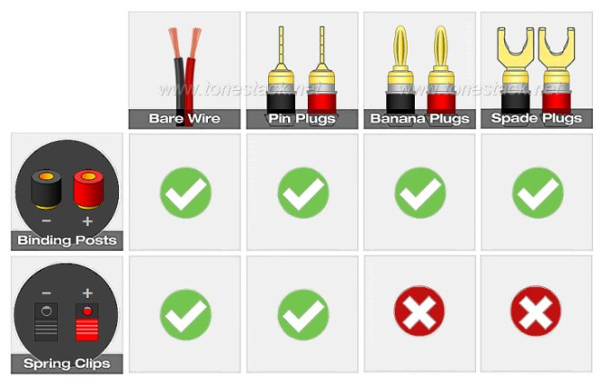 a practical guide to speaker cables