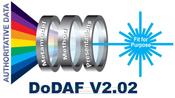 dodaf training