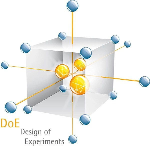 Design of Experiments Training  DOE Training Overview for Managers  Tonex Training