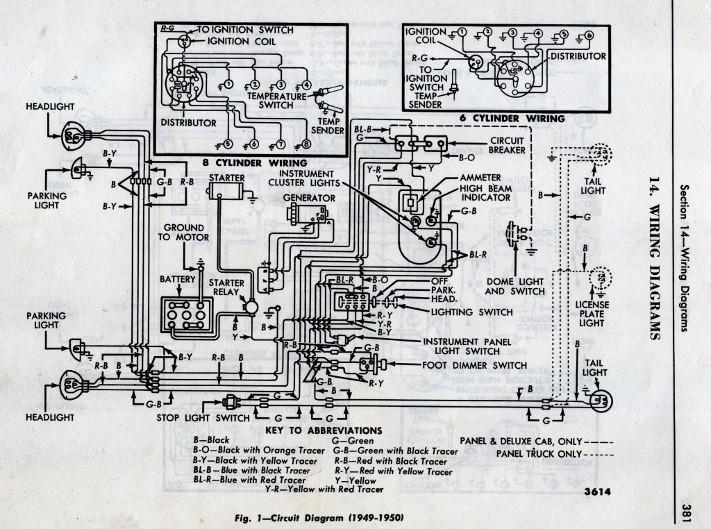 Wiring Diagram For Ford 9N – 2N – 8N