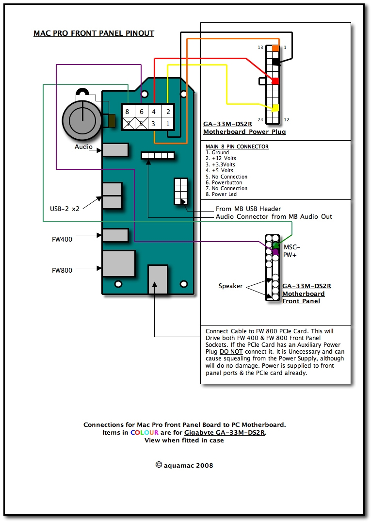 g4 wiring diagram
