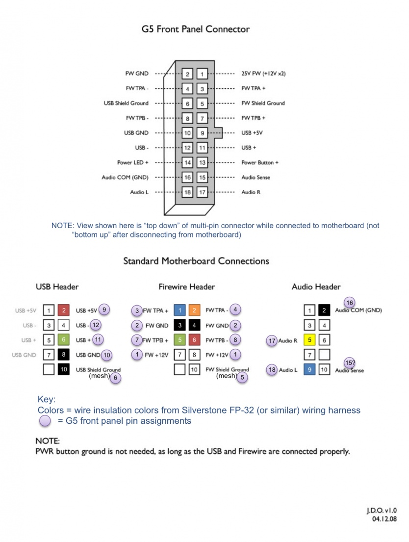 hight resolution of g5 front panel diagram annotated jpg