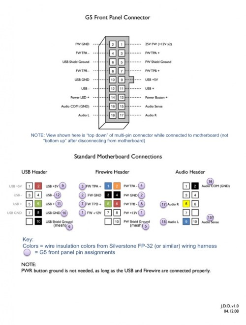 small resolution of g5 front panel diagram annotated jpg