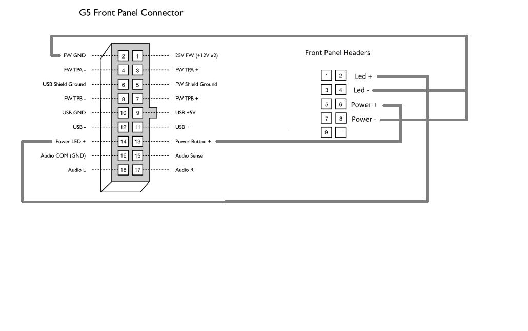 Cần giúp đỡ mod panel trước mac g5 sang main thường