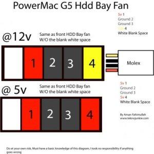 Power Mac G5 Wiring Diagram  Wiring Diagram Virtual Fretboard