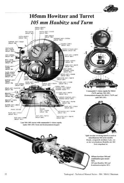 Maquette Tankograd Nr. 6001 US WWII M4/M4A1 Sherman Medium