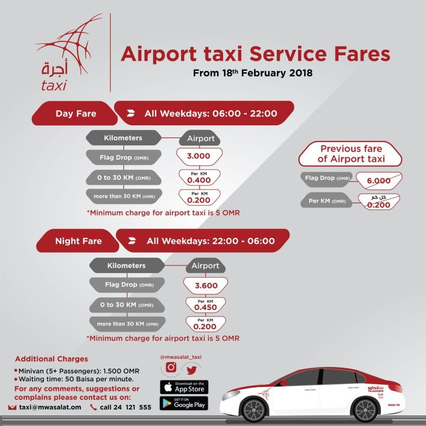 Mwasalat Airport Taxi Charges