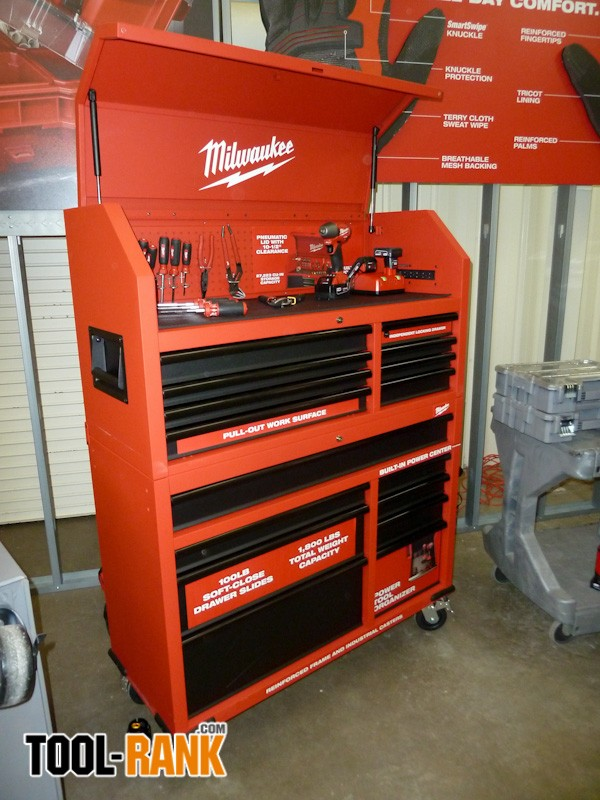 Milwaukee New Product Symposium 2015  New Tool Preview