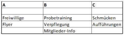 Tabelle_2_Schilling