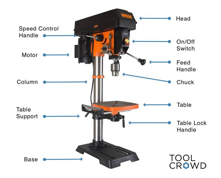 How Much Is A Drill Press Worth