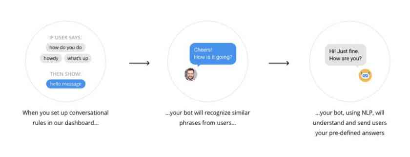 creare chatbot-chatfuel