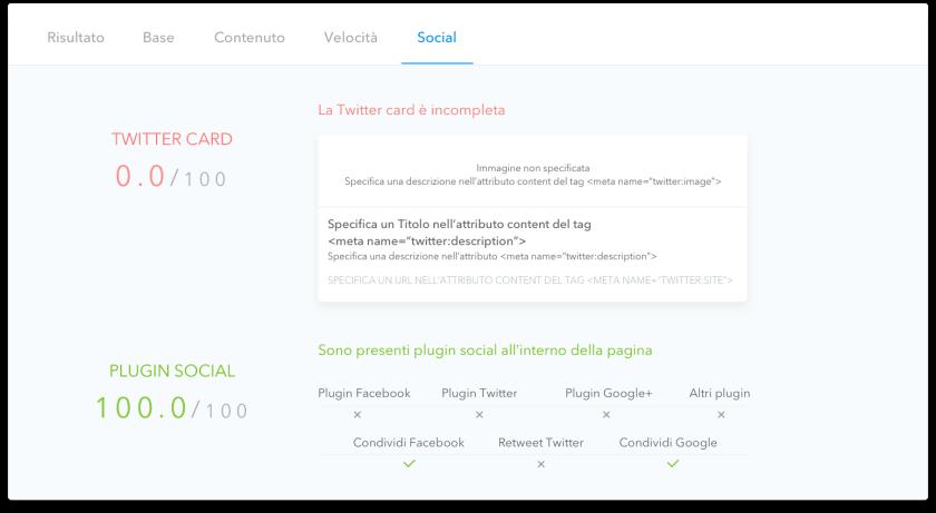 SEO Tester Online ottimizzazione social