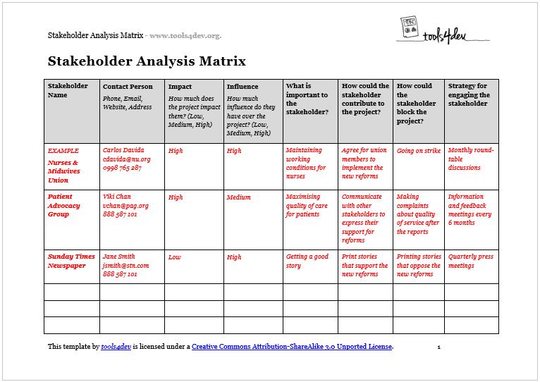 Stakeholder Analysis Matrix Template Tools4dev