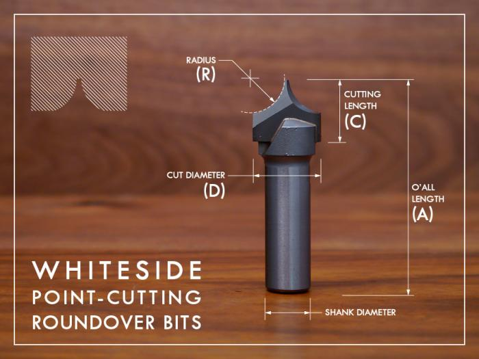 Whiteside Point Cutting Roundover Router Bits