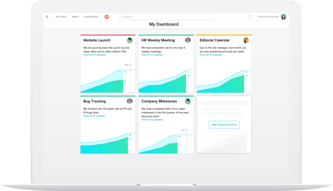 Asana Project Dashboards